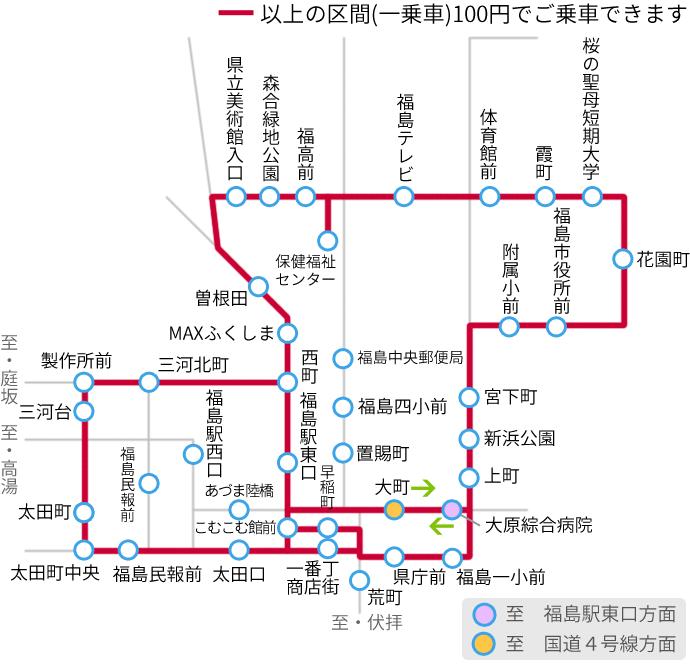 福島交通 - 100円バス 福島市内循環線